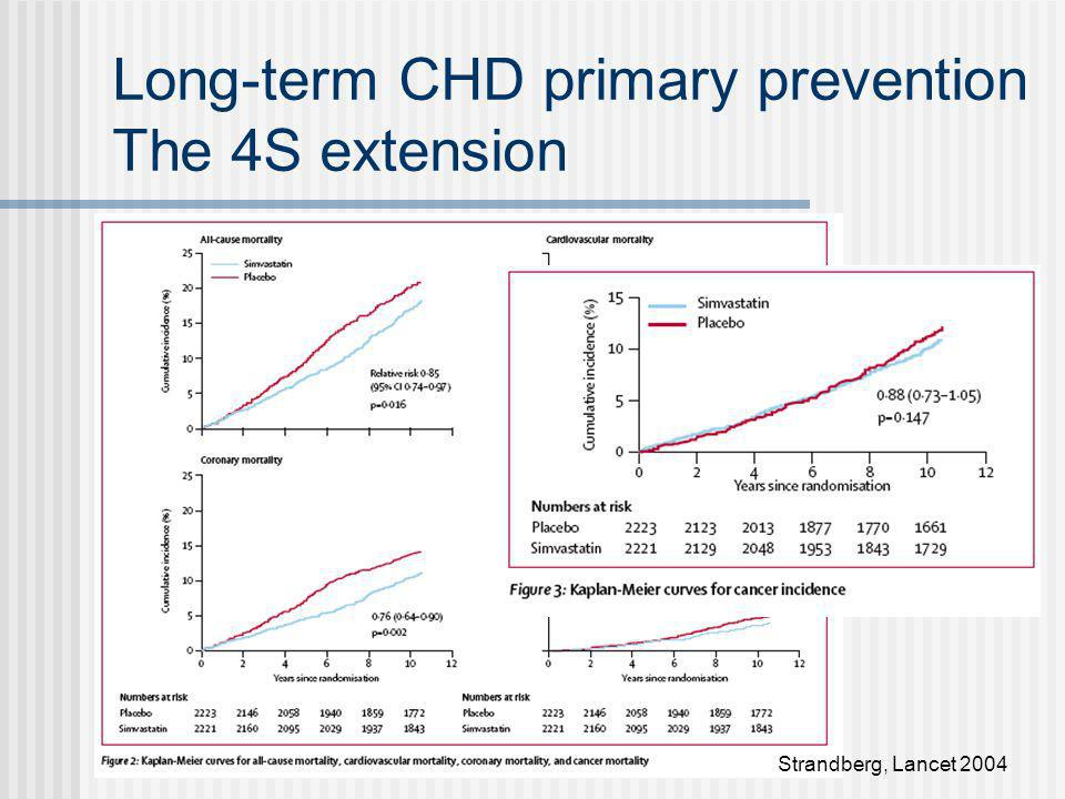 Long-term CHD primary prevention The 4S extension Strandberg, Lancet 2004