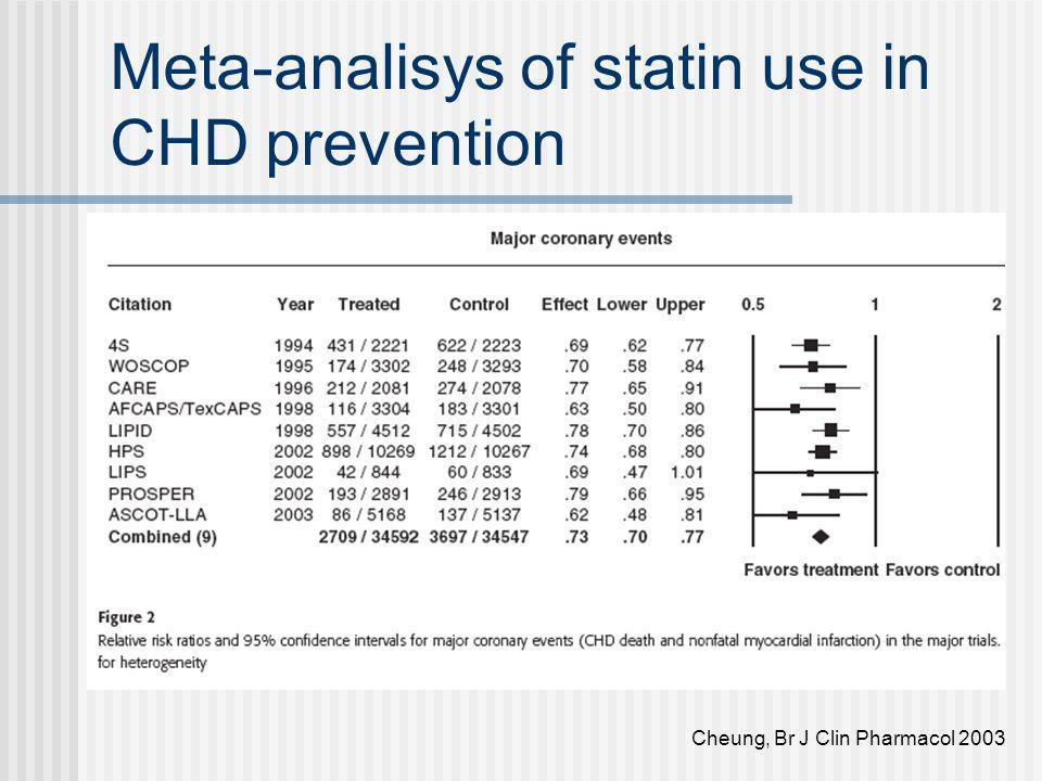Cheung, Br J Clin Pharmacol 2003 Meta-analisys of statin use in CHD prevention