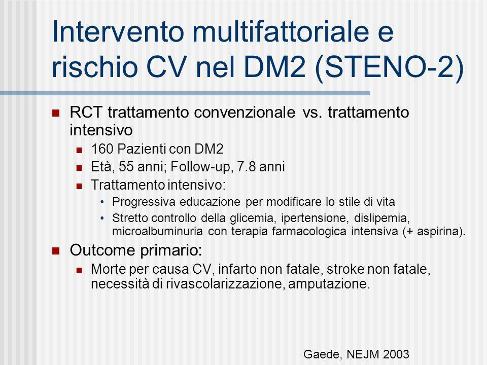 Intervento multifattoriale e rischio CV nel DM2 (STENO-2) RCT trattamento convenzionale vs. trattamento intensivo 160 Pazienti con DM2 Età, 55 anni; F