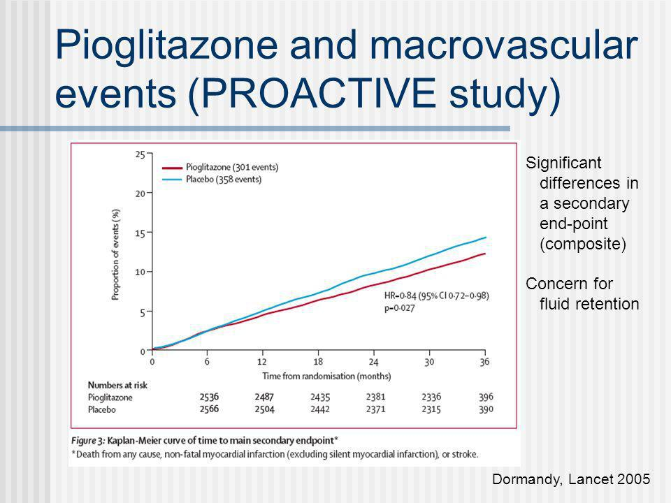 Dormandy, Lancet 2005 Pioglitazone and macrovascular events (PROACTIVE study) Significant differences in a secondary end-point (composite) Concern for