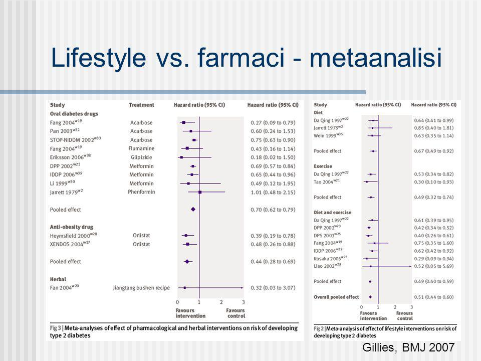 Lifestyle vs. farmaci - metaanalisi Gillies, BMJ 2007