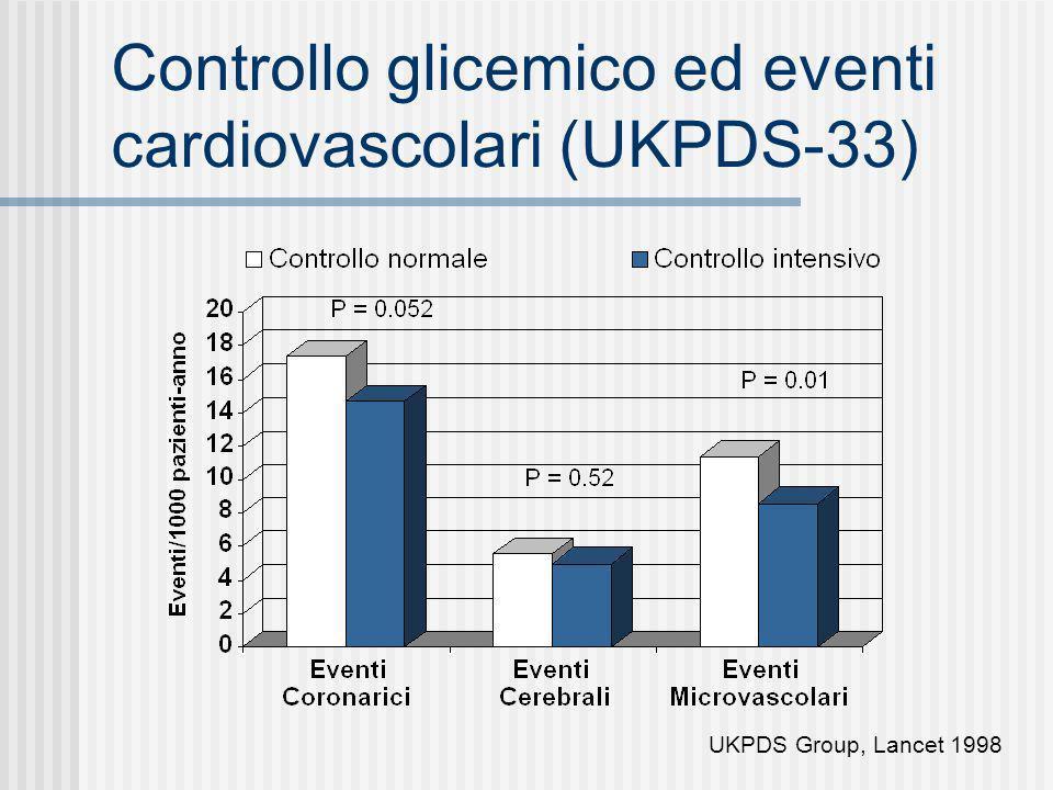 Controllo glicemico ed eventi cardiovascolari (UKPDS-33) UKPDS Group, Lancet 1998