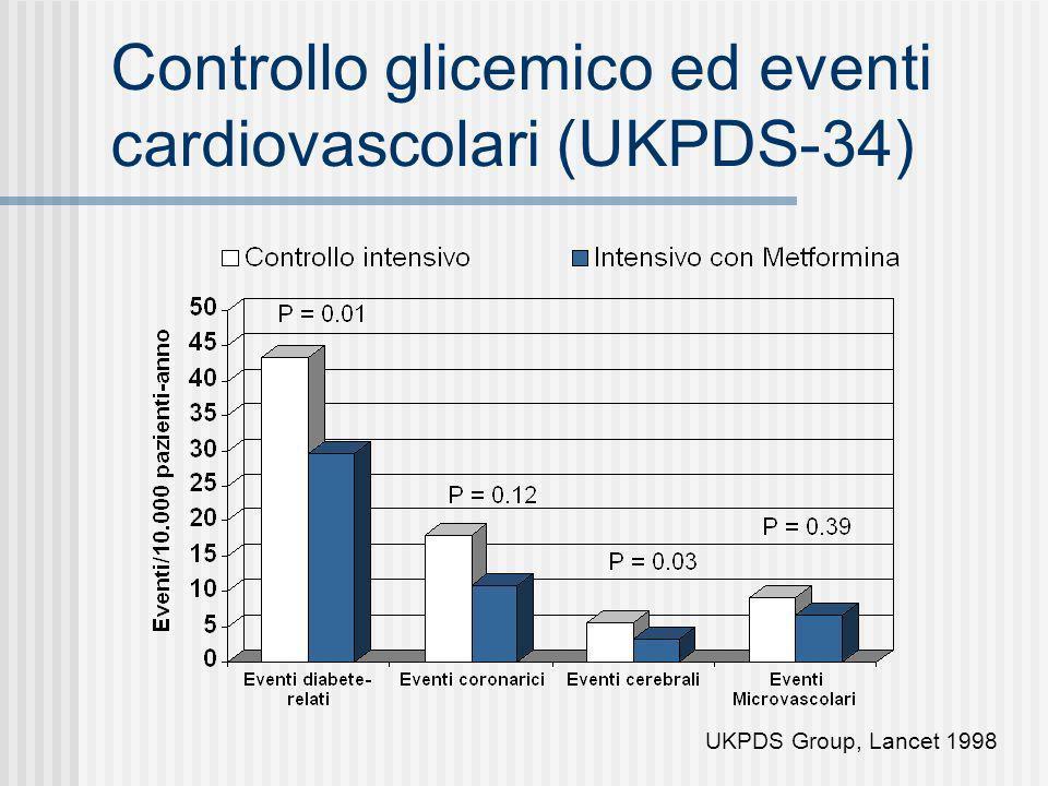Controllo glicemico ed eventi cardiovascolari (UKPDS-34) UKPDS Group, Lancet 1998