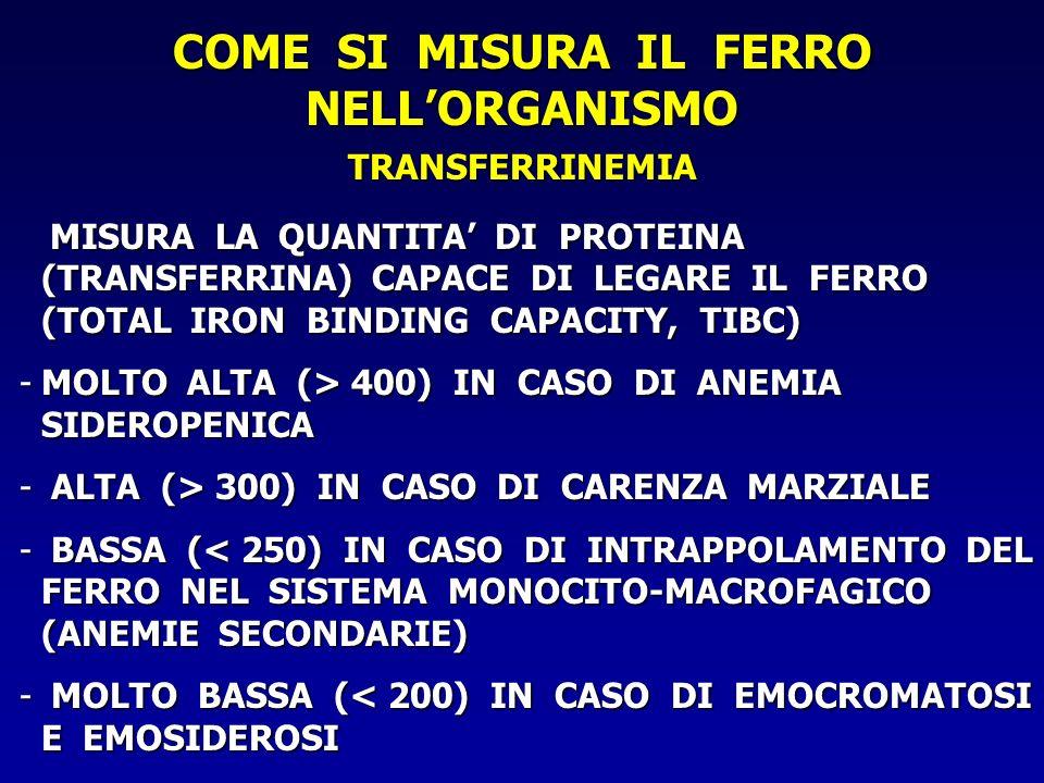 COME SI MISURA IL FERRO NELLORGANISMO TRANSFERRINEMIA MISURA LA QUANTITA DI PROTEINA (TRANSFERRINA) CAPACE DI LEGARE IL FERRO (TOTAL IRON BINDING CAPA