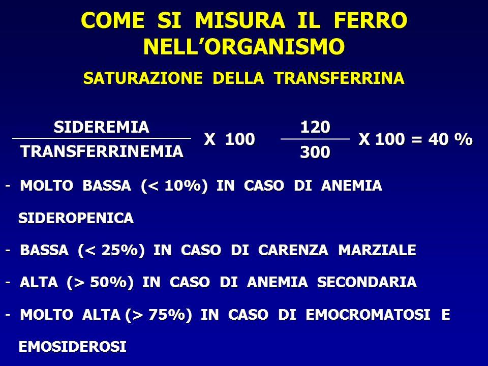 COME SI MISURA IL FERRO NELLORGANISMO SATURAZIONE DELLA TRANSFERRINA SIDEREMIA TRANSFERRINEMIA120300 X 100 X 100 = 40 % - MOLTO BASSA (< 10%) IN CASO