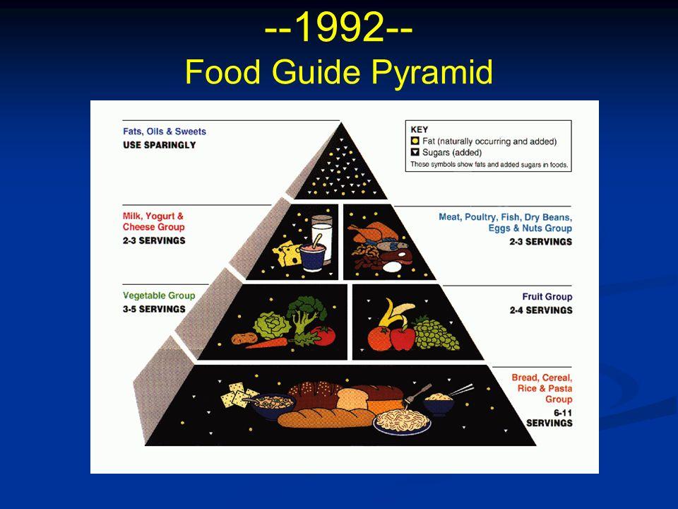 La quota lipidica ideale nella dieta deve essere costituita da: 25 % di acidi grassi saturi, 50% di acidi grassi monoinsaturi, 25% di acidi grassi pol