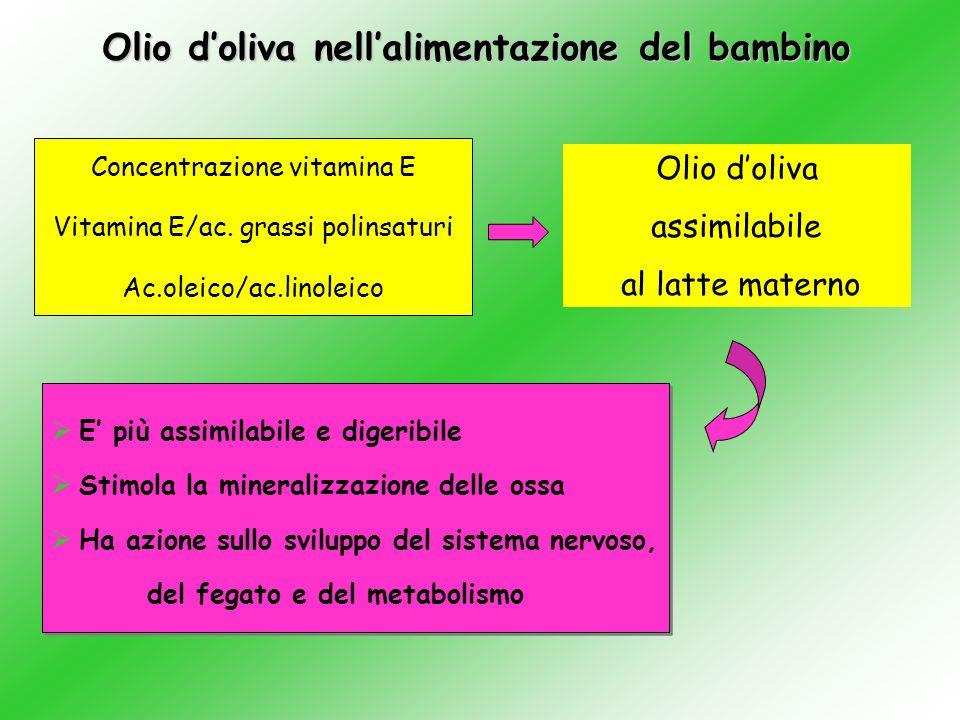 Lolio extra vergine doliva.. il pilastro della dieta mediterranea Dieta mediterranea Verdure Legumi Cereali Olio extra vergine doliva Notevoli effetti