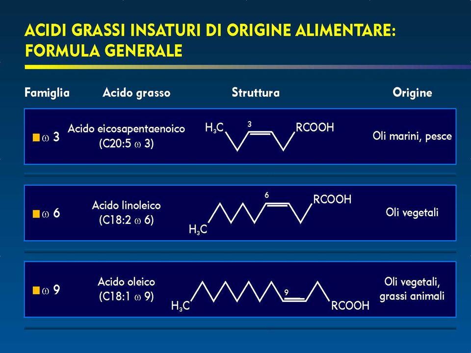 Olio di semi di arachide: Ha una composizione in acidi grassi simile a quella dell'olio di oliva, poiché contiene molti acidi monoinsaturi e pochi pol