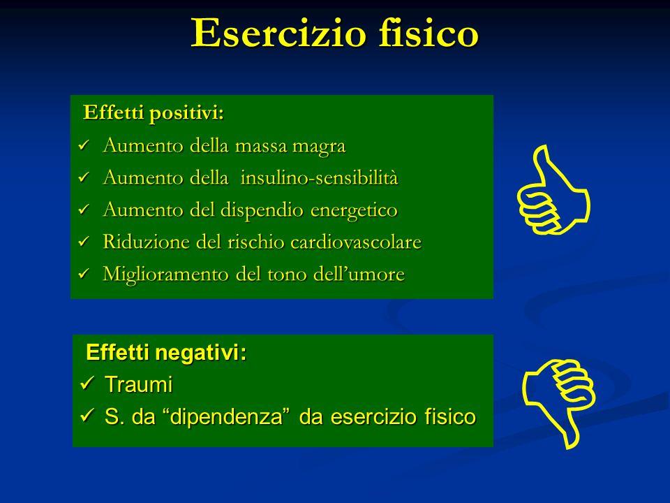 Idee sbagliate sullattività fisica Solo unattività fisica strenua fa perdere peso Solo unattività fisica strenua fa perdere peso Unattività fisica mod