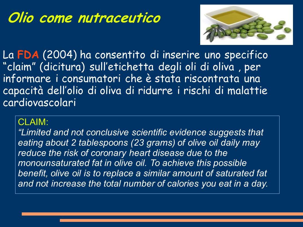 Olio come nutraceutico La FDA (2004) ha consentito di inserire uno specifico claim (dicitura) sulletichetta degli oli di oliva, per informare i consum