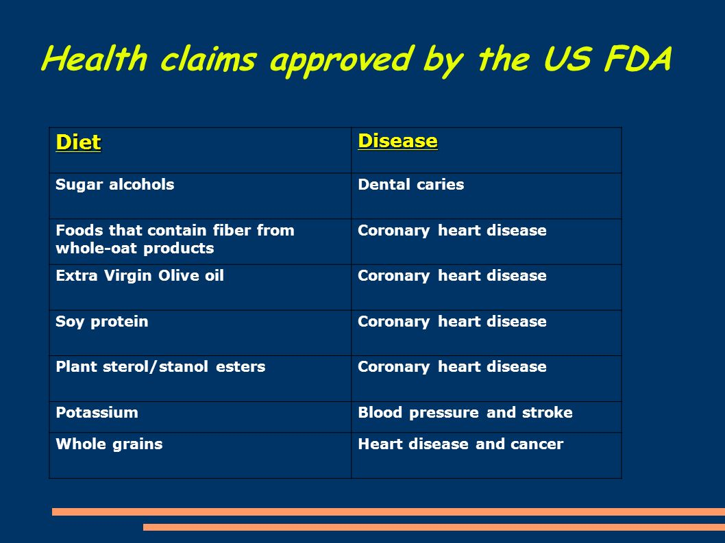 Health claims approved by the US FDA DietDisease Sugar alcoholsDental caries Foods that contain fiber from whole-oat products Coronary heart disease Extra Virgin Olive oilCoronary heart disease Soy proteinCoronary heart disease Plant sterol/stanol estersCoronary heart disease PotassiumBlood pressure and stroke Whole grainsHeart disease and cancer