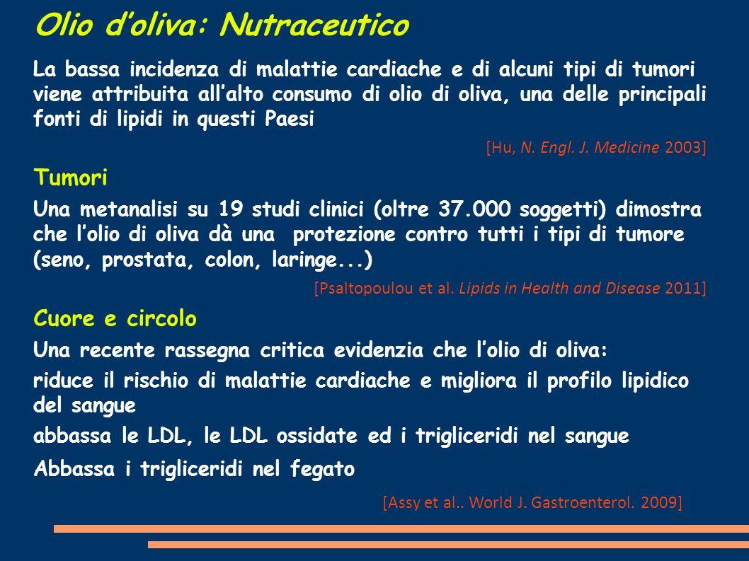 Olio doliva: Nutraceutico La bassa incidenza di malattie cardiache e di alcuni tipi di tumori viene attribuita allalto consumo di olio di oliva, una d