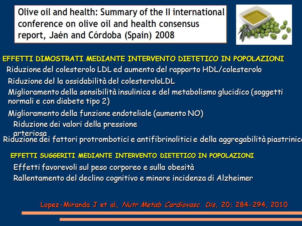 EFFETTI DIMOSTRATI MEDIANTE INTERVENTO DIETETICO IN POPOLAZIONI Riduzione del colesterolo LDL ed aumento del rapporto HDL/colesterolo Riduzione del la