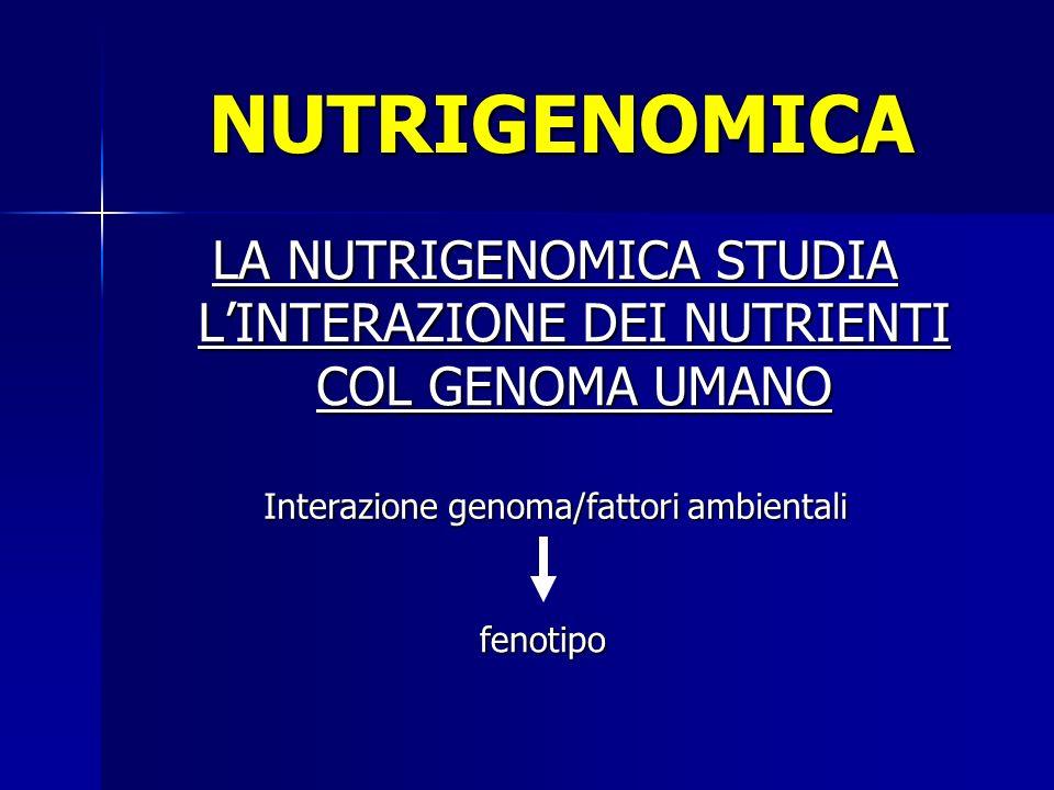 NUTRIGENOMICA NUTRIGENOMICA LA NUTRIGENOMICA STUDIA LINTERAZIONE DEI NUTRIENTI COL GENOMA UMANO fenotipo Interazione genoma/fattori ambientali