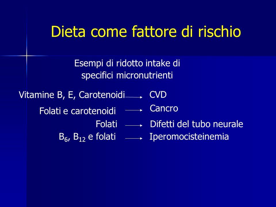 Dieta come fattore di rischio Esempi di ridotto intake di specifici micronutrienti Vitamine B, E, Carotenoidi CVD Folati e carotenoidi Cancro FolatiDifetti del tubo neurale B 6, B 12 e folatiIperomocisteinemia