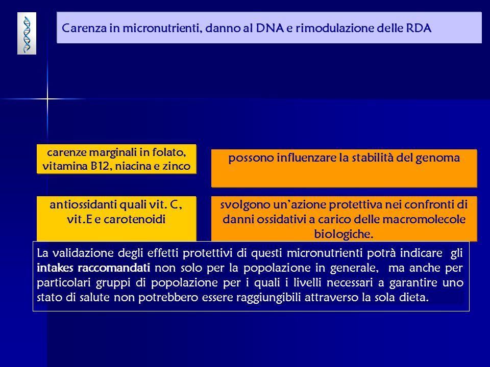 Carenza in micronutrienti, danno al DNA e rimodulazione delle RDA carenze marginali in folato, vitamina B12, niacina e zinco antiossidanti quali vit.