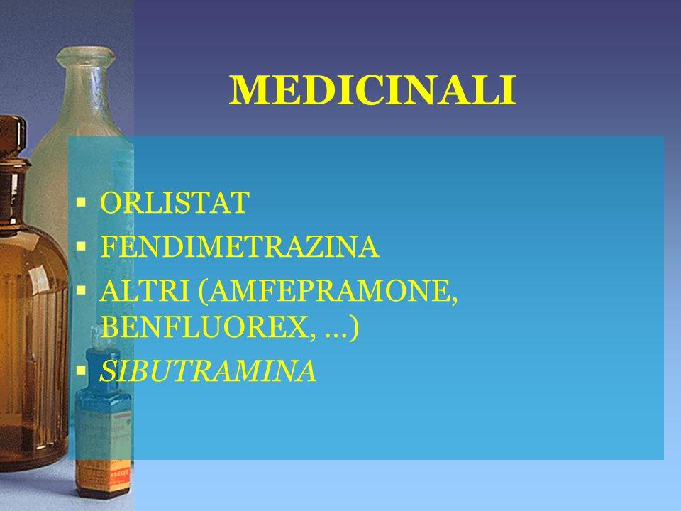 MEDICINALI ORLISTAT FENDIMETRAZINA ALTRI (AMFEPRAMONE, BENFLUOREX, …) SIBUTRAMINA