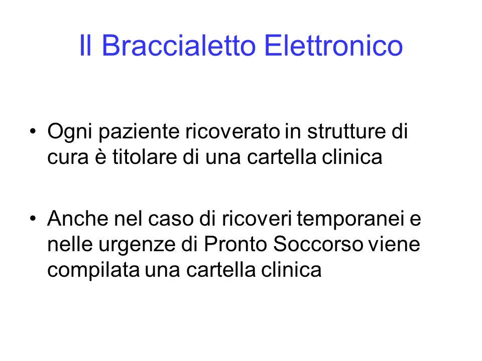 Il Braccialetto Elettronico Ogni paziente ricoverato in strutture di cura è titolare di una cartella clinica Anche nel caso di ricoveri temporanei e n