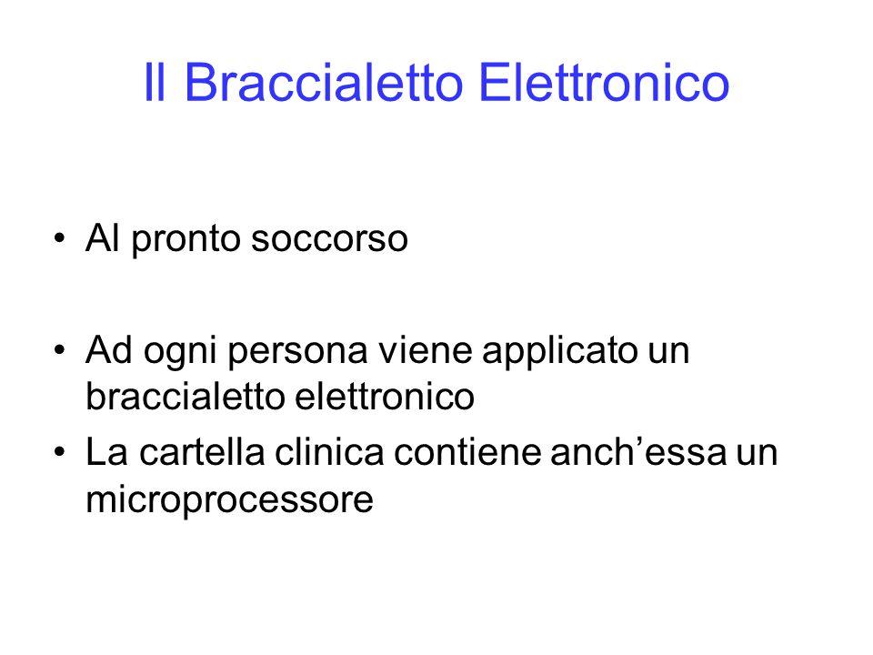 Il Braccialetto Elettronico Al pronto soccorso Ad ogni persona viene applicato un braccialetto elettronico La cartella clinica contiene anchessa un mi