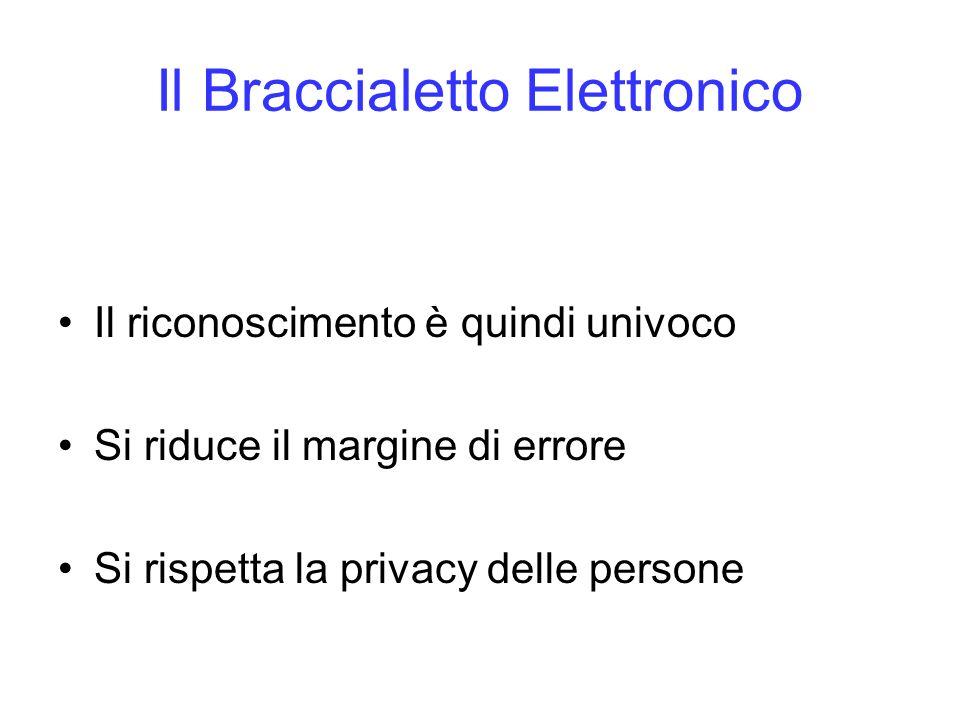 Il Braccialetto Elettronico Il riconoscimento è quindi univoco Si riduce il margine di errore Si rispetta la privacy delle persone