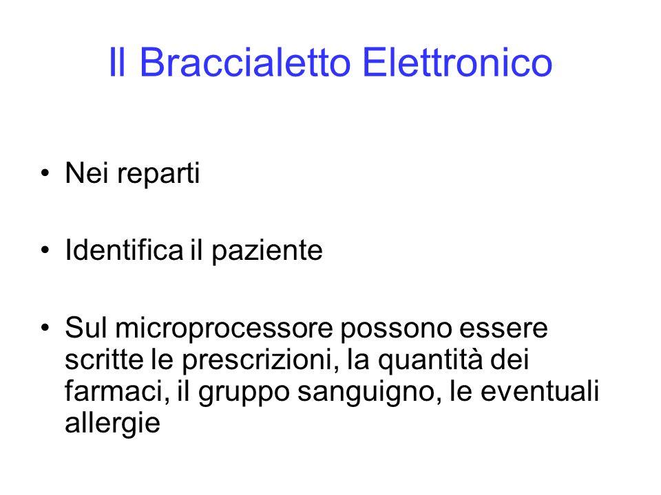 Il Braccialetto Elettronico Nei reparti Identifica il paziente Sul microprocessore possono essere scritte le prescrizioni, la quantità dei farmaci, il