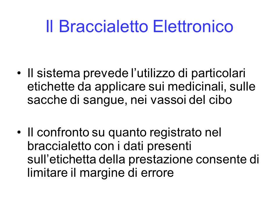 Il Braccialetto Elettronico Il sistema prevede lutilizzo di particolari etichette da applicare sui medicinali, sulle sacche di sangue, nei vassoi del