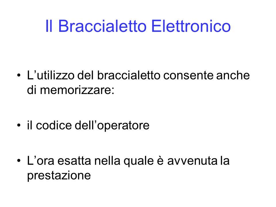 Il Braccialetto Elettronico Lutilizzo del braccialetto consente anche di memorizzare: il codice delloperatore Lora esatta nella quale è avvenuta la pr
