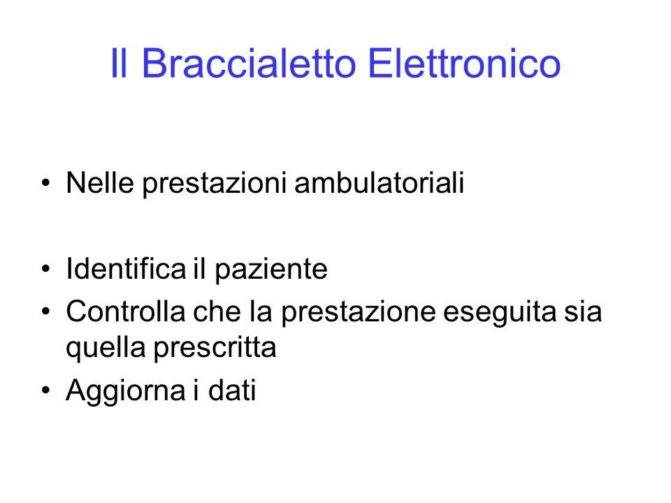 Il Braccialetto Elettronico Nelle prestazioni ambulatoriali Identifica il paziente Controlla che la prestazione eseguita sia quella prescritta Aggiorn