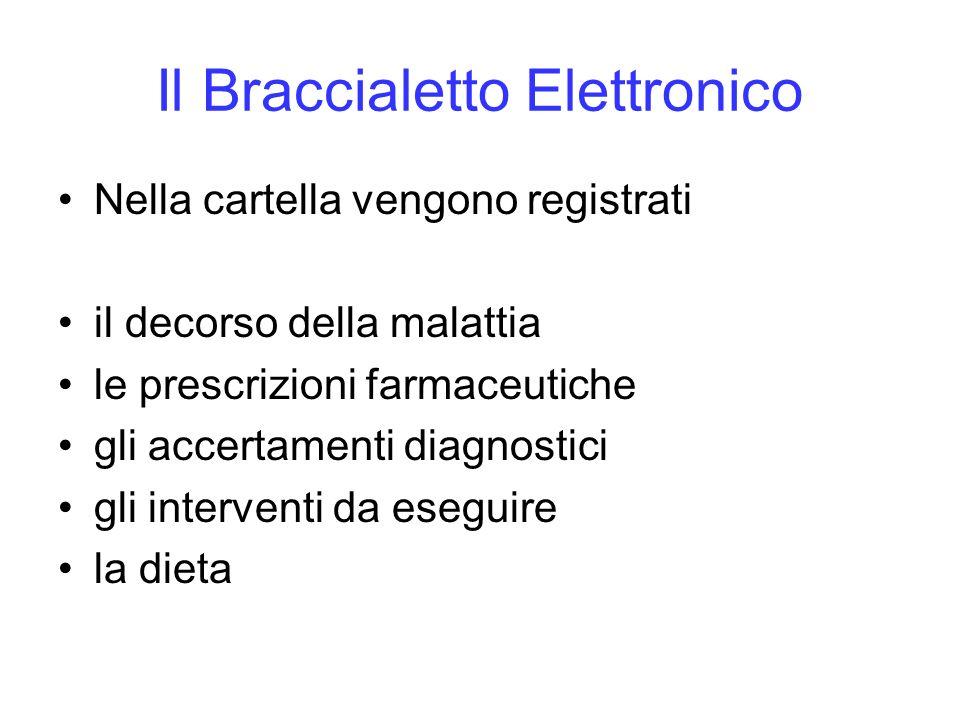 Il Braccialetto Elettronico Nella cartella vengono registrati il decorso della malattia le prescrizioni farmaceutiche gli accertamenti diagnostici gli