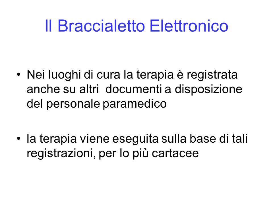 Il Braccialetto Elettronico Nei luoghi di cura la terapia è registrata anche su altri documenti a disposizione del personale paramedico la terapia vie
