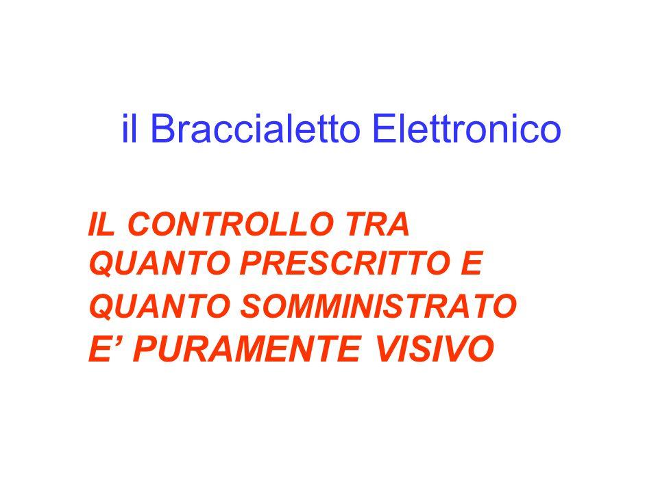 il Braccialetto Elettronico IL CONTROLLO TRA QUANTO PRESCRITTO E QUANTO SOMMINISTRATO E PURAMENTE VISIVO