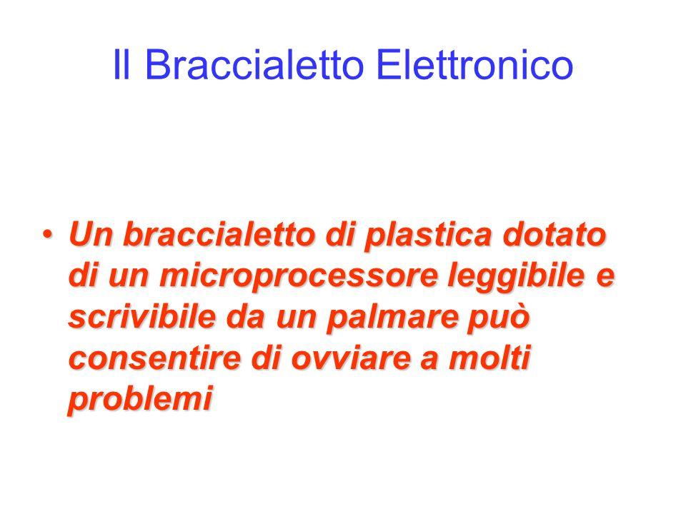 Il Braccialetto Elettronico Un braccialetto di plastica dotato di un microprocessore leggibile e scrivibile da un palmare può consentire di ovviare a