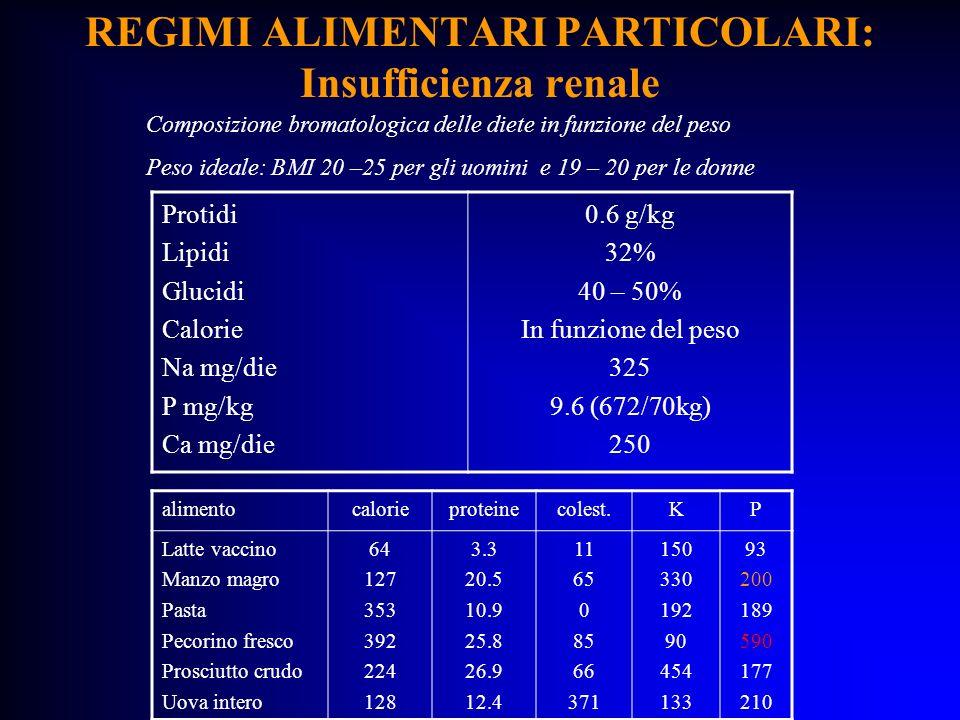 REGIMI ALIMENTARI PARTICOLARI: Insufficienza renale Protidi Lipidi Glucidi Calorie Na mg/die P mg/kg Ca mg/die 0.6 g/kg 32% 40 – 50% In funzione del p