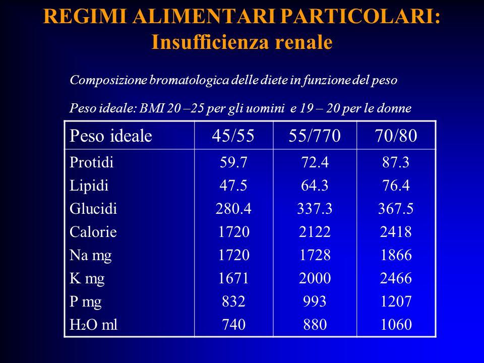 REGIMI ALIMENTARI PARTICOLARI: Insufficienza renale Peso ideale45/5555/77070/80 Protidi Lipidi Glucidi Calorie Na mg K mg P mg H 2 O ml 59.7 47.5 280.