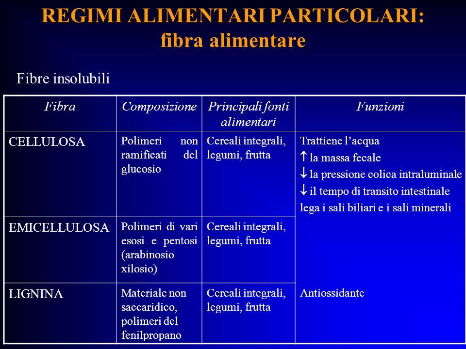 REGIMI ALIMENTARI PARTICOLARI: fibra alimentare FibraComposizionePrincipali fonti alimentari Funzioni CELLULOSA Polimeri non ramificati del glucosio C