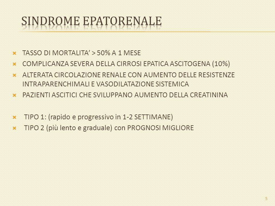 TASSO DI MORTALITA > 50% A 1 MESE COMPLICANZA SEVERA DELLA CIRROSI EPATICA ASCITOGENA (10%) ALTERATA CIRCOLAZIONE RENALE CON AUMENTO DELLE RESISTENZE