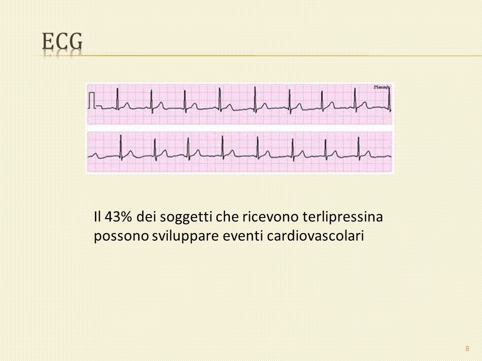 8 Il 43% dei soggetti che ricevono terlipressina possono sviluppare eventi cardiovascolari