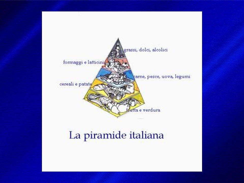 DIMISEM Perugia 2002