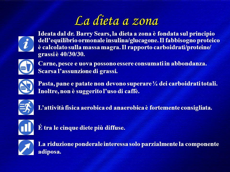 DIMISEM Perugia 2002 La dieta a zona Ideata dal dr.