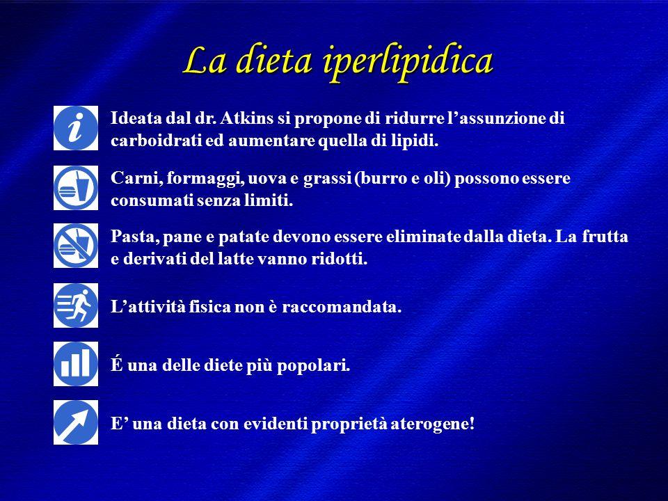 DIMISEM Perugia 2002 La dieta iperlipidica Ideata dal dr.