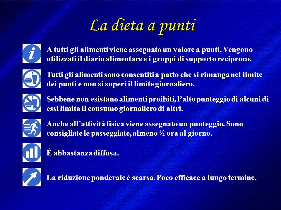 DIMISEM Perugia 2002 La dieta a punti A tutti gli alimenti viene assegnato un valore a punti.