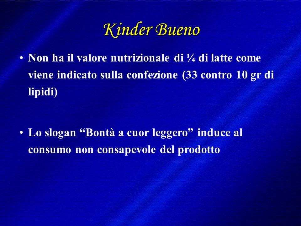 DIMISEM Perugia 2002 Kinder Bueno Non ha il valore nutrizionale di ¼ di latte come viene indicato sulla confezione (33 contro 10 gr di lipidi) Lo slogan Bontà a cuor leggero induce al consumo non consapevole del prodotto