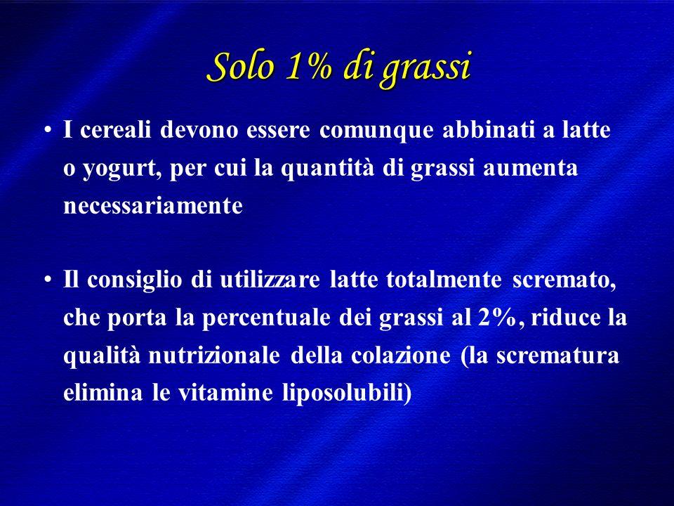 Solo 1% di grassi I cereali devono essere comunque abbinati a latte o yogurt, per cui la quantità di grassi aumenta necessariamente Il consiglio di utilizzare latte totalmente scremato, che porta la percentuale dei grassi al 2%, riduce la qualità nutrizionale della colazione (la scrematura elimina le vitamine liposolubili)