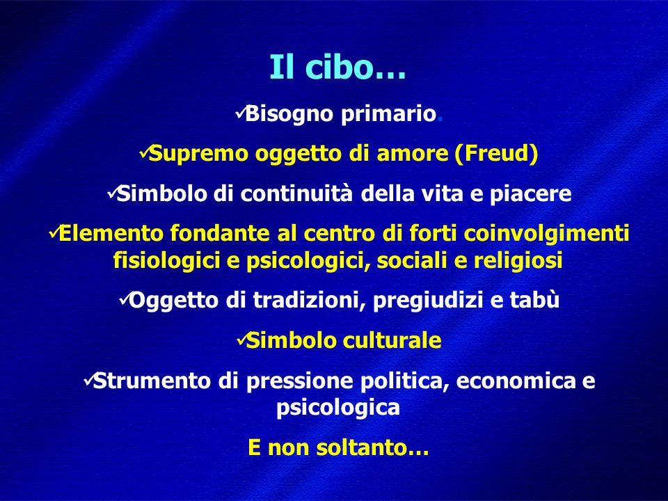 DIMISEM Perugia 2002 Il cibo… Bisogno primario.