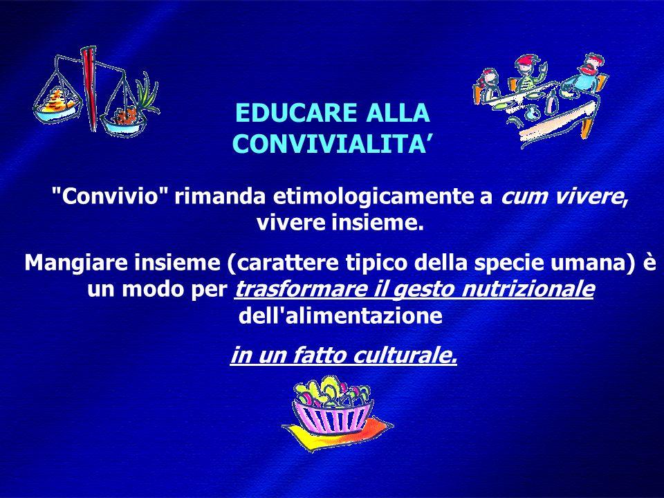 DIMISEM Perugia 2002 Convivio rimanda etimologicamente a cum vivere, vivere insieme.