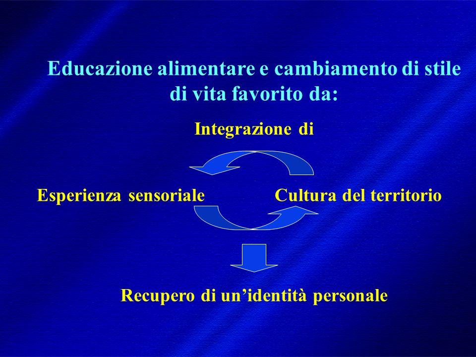 DIMISEM Perugia 2002 Educazione alimentare e cambiamento di stile di vita favorito da: Integrazione di Esperienza sensorialeCultura del territorio Recupero di unidentità personale