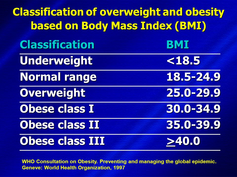 DIMISEM Perugia 2002 Classification of overweight and obesity based on Body Mass Index (BMI) ClassificationBMI Underweight<18.5 Normal range18.5-24.9