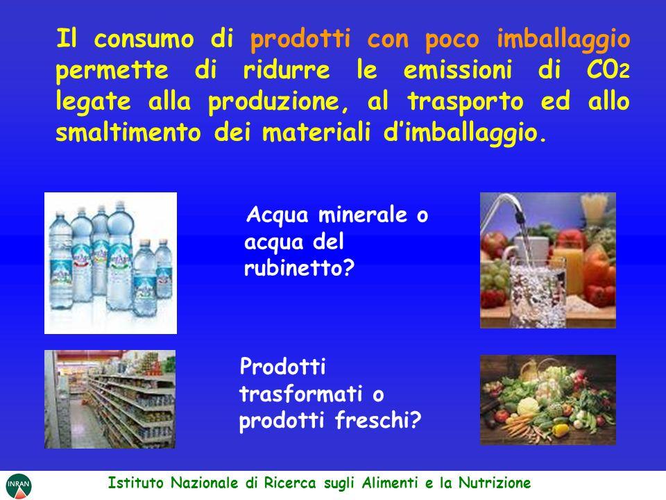 Il consumo di prodotti con poco imballaggio permette di ridurre le emissioni di C0 2 legate alla produzione, al trasporto ed allo smaltimento dei mate