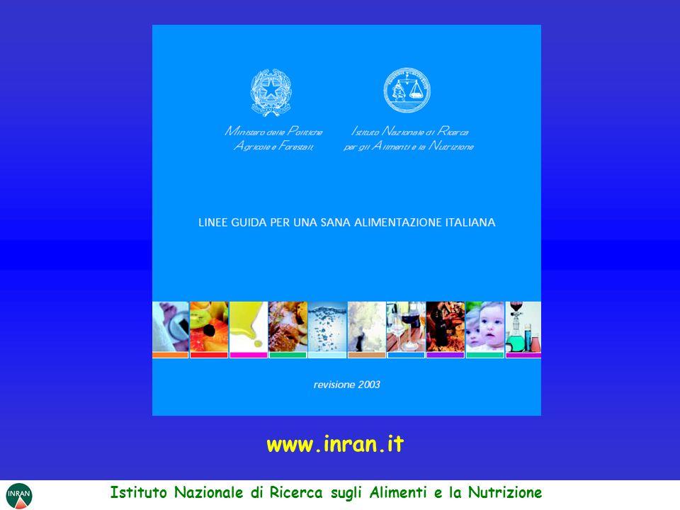 www.inran.it
