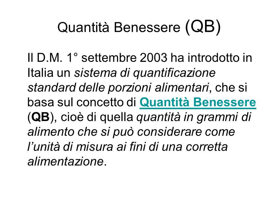Quantità Benessere (QB) Il D.M. 1° settembre 2003 ha introdotto in Italia un sistema di quantificazione standard delle porzioni alimentari, che si bas